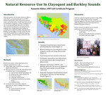 Natural Resource Use in Clayoquot and Barkley Sounds