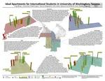 Ideal Apartments for International Students in University of Washington, Tacoma